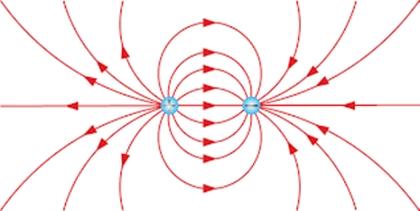 deumidificazione elettrofisica